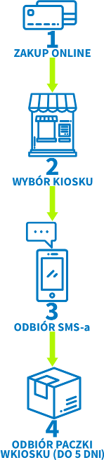 dla_kupujacych_mobile